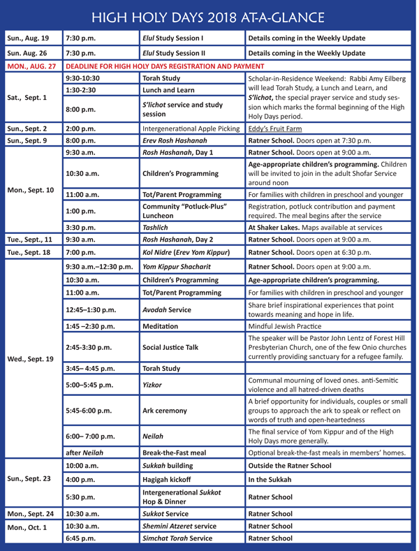 2018 High Holy Days at a Glance